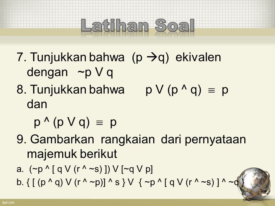 7. Tunjukkan bahwa (p  q) ekivalen dengan ~p V q 8. Tunjukkan bahwa p V (p ^ q)  p dan p ^ (p V q)  p 9. Gambarkan rangkaian dari pernyataan majemu