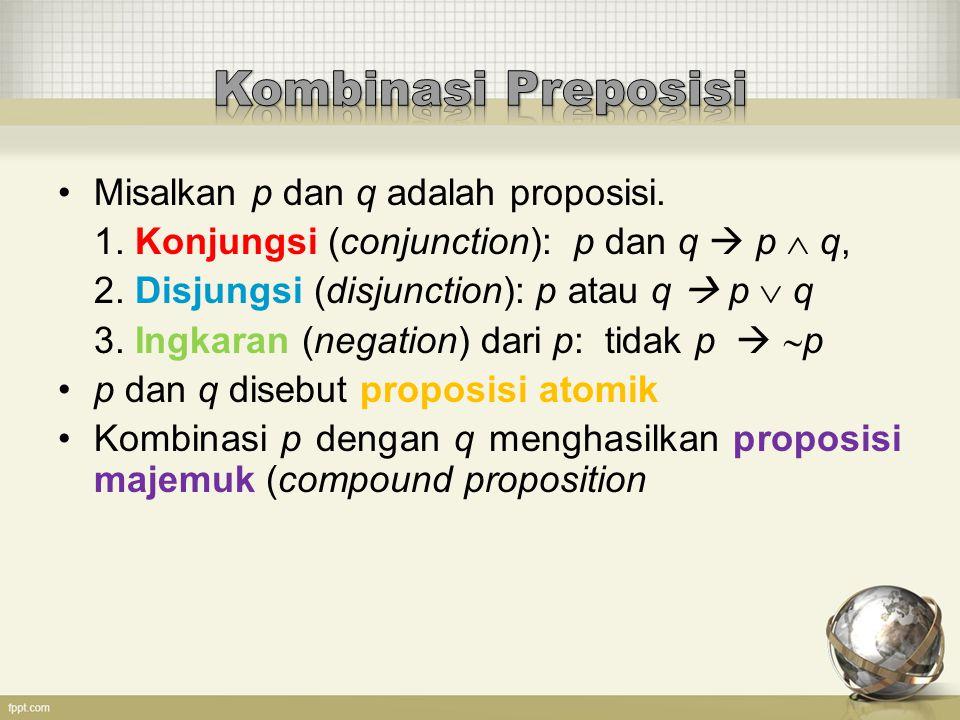 Misalkan p dan q adalah proposisi. 1. Konjungsi (conjunction): p dan q  p  q, 2. Disjungsi (disjunction): p atau q  p  q 3. Ingkaran (negation) da