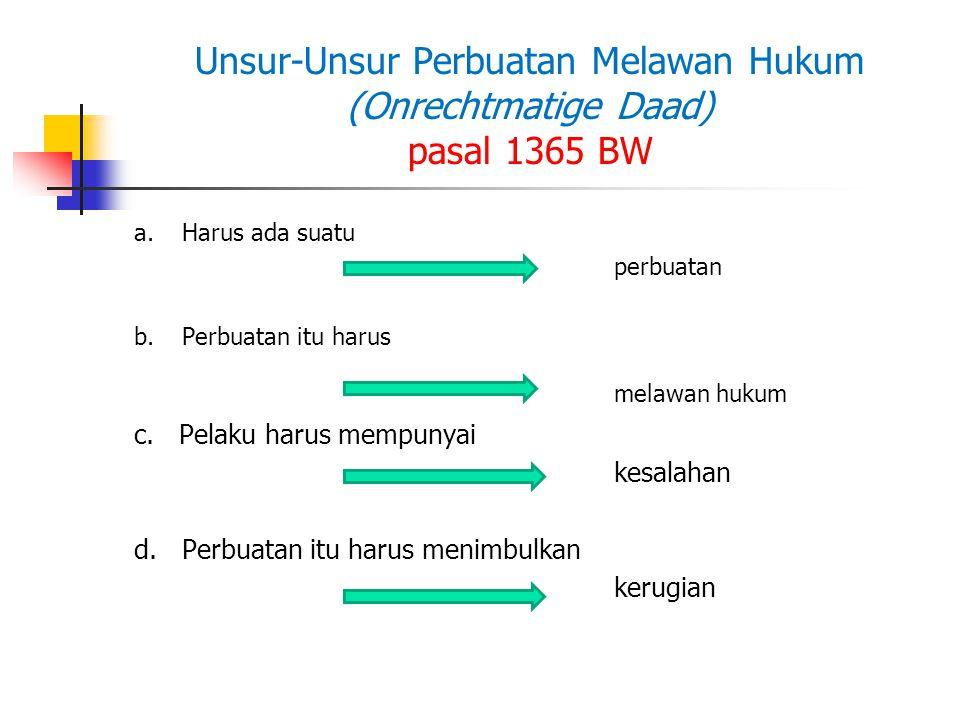 Unsur-Unsur Perbuatan Melawan Hukum (Onrechtmatige Daad) pasal 1365 BW a.Harus ada suatu perbuatan b.Perbuatan itu harus melawan hukum c. Pelaku harus