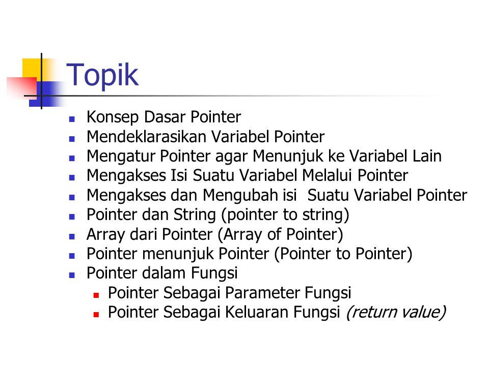Topik Konsep Dasar Pointer Mendeklarasikan Variabel Pointer Mengatur Pointer agar Menunjuk ke Variabel Lain Mengakses Isi Suatu Variabel Melalui Pointer Mengakses dan Mengubah isi Suatu Variabel Pointer Pointer dan String (pointer to string) Array dari Pointer (Array of Pointer) Pointer menunjuk Pointer (Pointer to Pointer) Pointer dalam Fungsi Pointer Sebagai Parameter Fungsi Pointer Sebagai Keluaran Fungsi (return value)