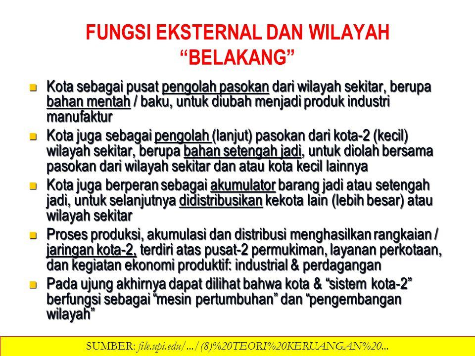 """FUNGSI EKSTERNAL DAN WILAYAH """"BELAKANG"""" Kota sebagai pusat pengolah pasokan dari wilayah sekitar, berupa bahan mentah / baku, untuk diubah menjadi pro"""