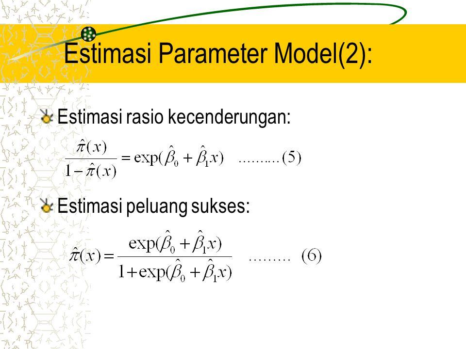 Pengujian Hipotesis Parameter Model(1) Uii Wald: Uji keberartian model 1.