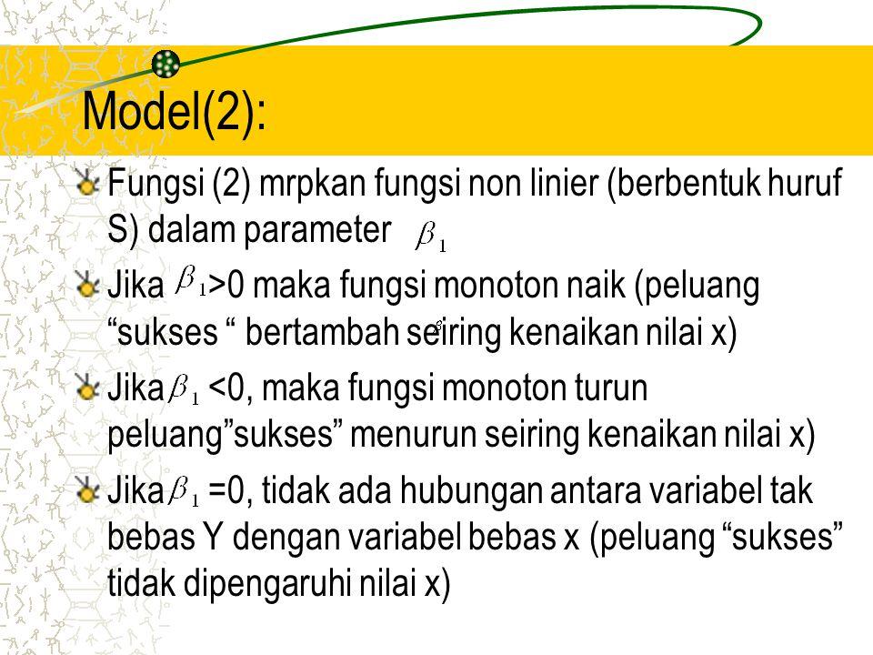 Model(3) Transformasi persamaan 2: