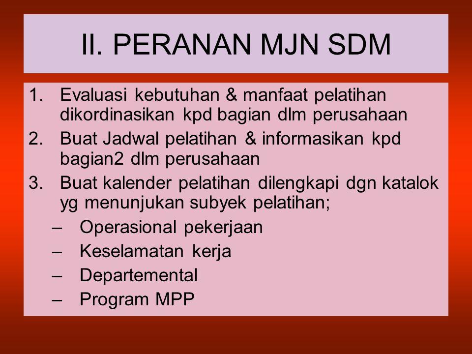 II. PERANAN MJN SDM 1.Evaluasi kebutuhan & manfaat pelatihan dikordinasikan kpd bagian dlm perusahaan 2.Buat Jadwal pelatihan & informasikan kpd bagia