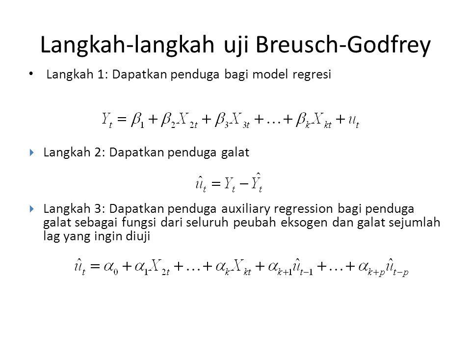 Langkah-langkah uji Breusch-Godfrey Langkah 1: Dapatkan penduga bagi model regresi  Langkah 2: Dapatkan penduga galat  Langkah 3: Dapatkan penduga auxiliary regression bagi penduga galat sebagai fungsi dari seluruh peubah eksogen dan galat sejumlah lag yang ingin diuji