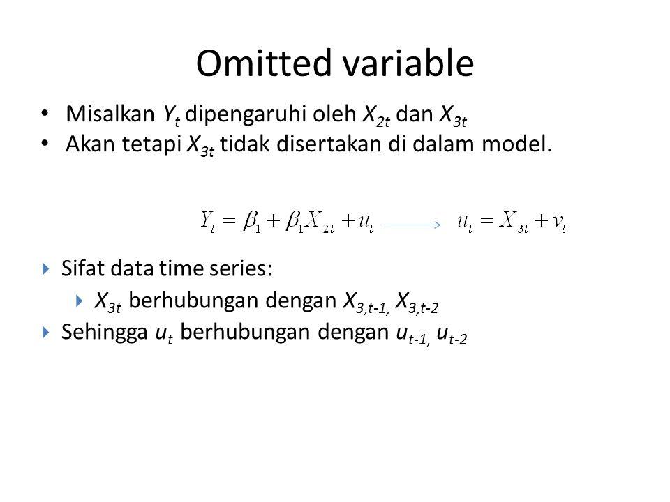 Misspecification of the model Misalkan Y t dipengaruhi oleh X 2t secara kuadratik  Akan tetapi suku kuadratik X 2t tidak disertakan di dalam model.