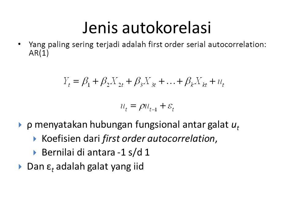 Jenis autokorelasi Yang paling sering terjadi adalah first order serial autocorrelation: AR(1)  ρ menyatakan hubungan fungsional antar galat u t  Koefisien dari first order autocorrelation,  Bernilai di antara -1 s/d 1  Dan ε t adalah galat yang iid