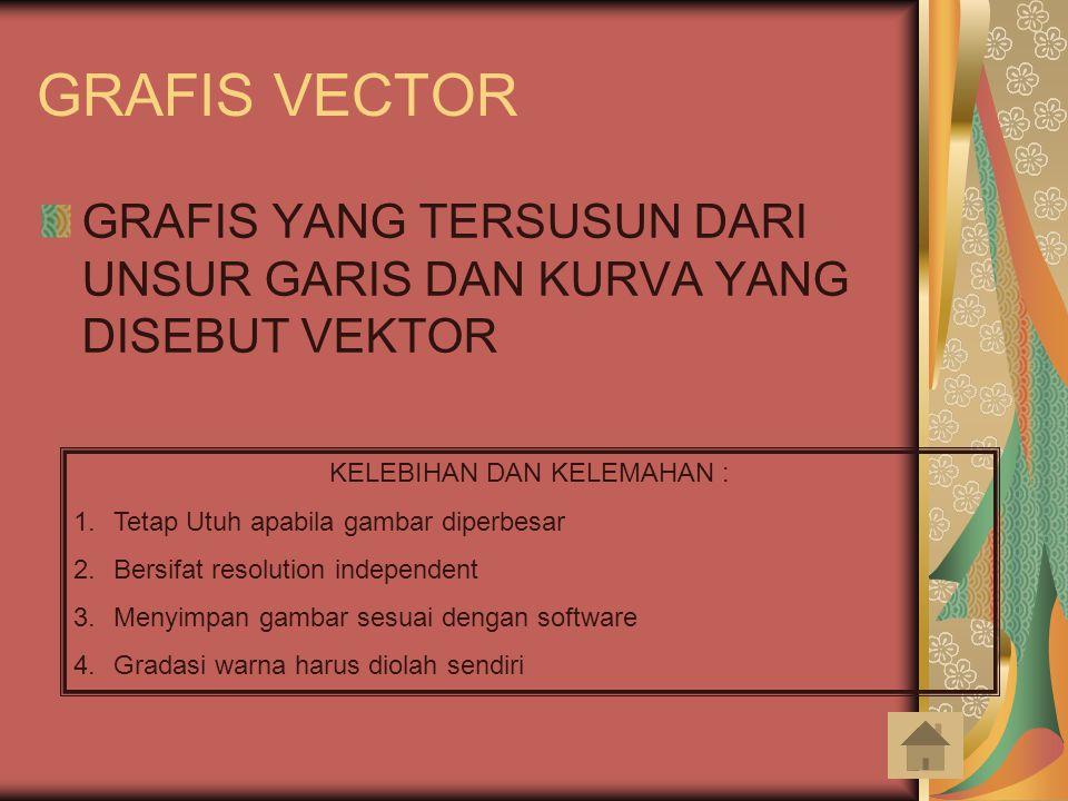 GRAFIS VECTOR GRAFIS YANG TERSUSUN DARI UNSUR GARIS DAN KURVA YANG DISEBUT VEKTOR KELEBIHAN DAN KELEMAHAN : 1.Tetap Utuh apabila gambar diperbesar 2.B