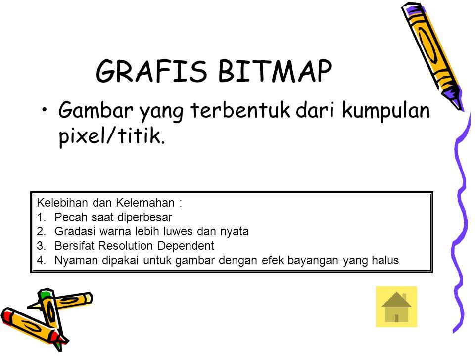GRAFIS BITMAP Gambar yang terbentuk dari kumpulan pixel/titik. Kelebihan dan Kelemahan : 1.Pecah saat diperbesar 2.Gradasi warna lebih luwes dan nyata