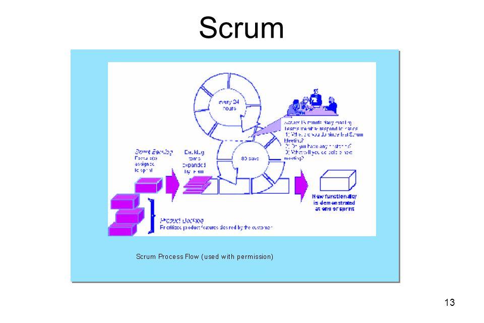 13 Scrum