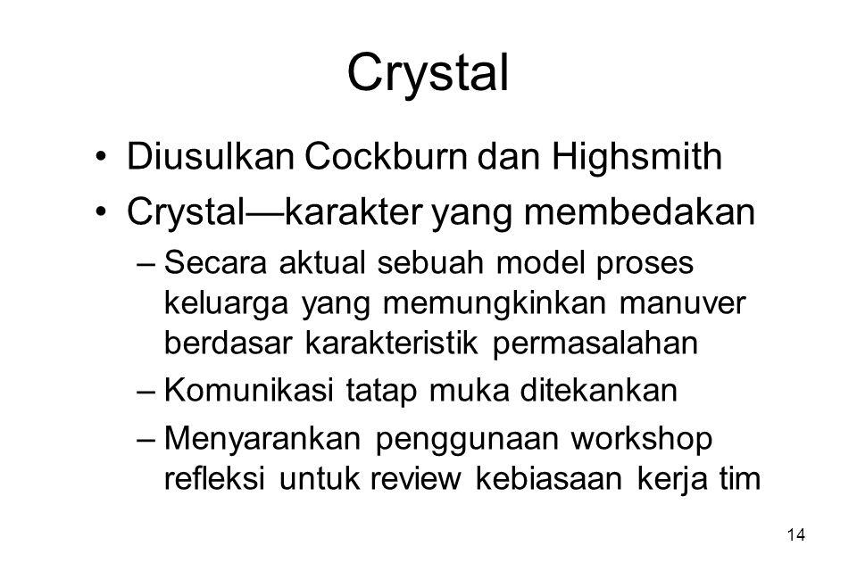 14 Crystal Diusulkan Cockburn dan Highsmith Crystal—karakter yang membedakan –Secara aktual sebuah model proses keluarga yang memungkinkan manuver berdasar karakteristik permasalahan –Komunikasi tatap muka ditekankan –Menyarankan penggunaan workshop refleksi untuk review kebiasaan kerja tim