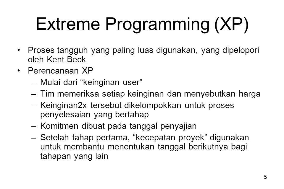5 Extreme Programming (XP) Proses tangguh yang paling luas digunakan, yang dipelopori oleh Kent Beck Perencanaan XP –Mulai dari keinginan user –Tim memeriksa setiap keinginan dan menyebutkan harga –Keinginan2x tersebut dikelompokkan untuk proses penyelesaian yang bertahap –Komitmen dibuat pada tanggal penyajian –Setelah tahap pertama, kecepatan proyek digunakan untuk membantu menentukan tanggal berikutnya bagi tahapan yang lain