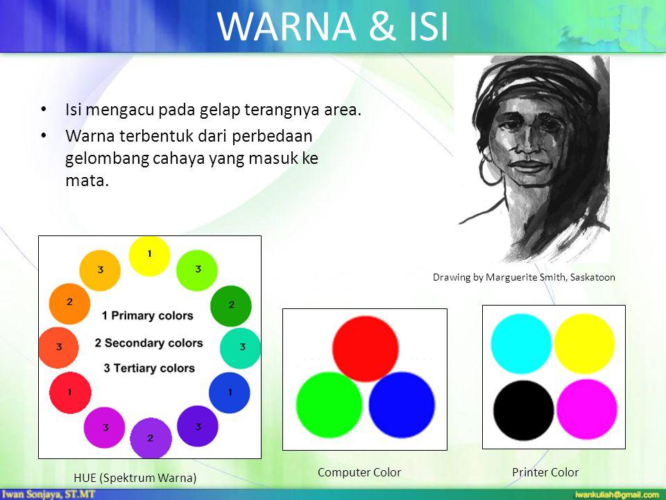 WARNA & ISI Isi mengacu pada gelap terangnya area. Warna terbentuk dari perbedaan gelombang cahaya yang masuk ke mata. HUE (Spektrum Warna) Computer C