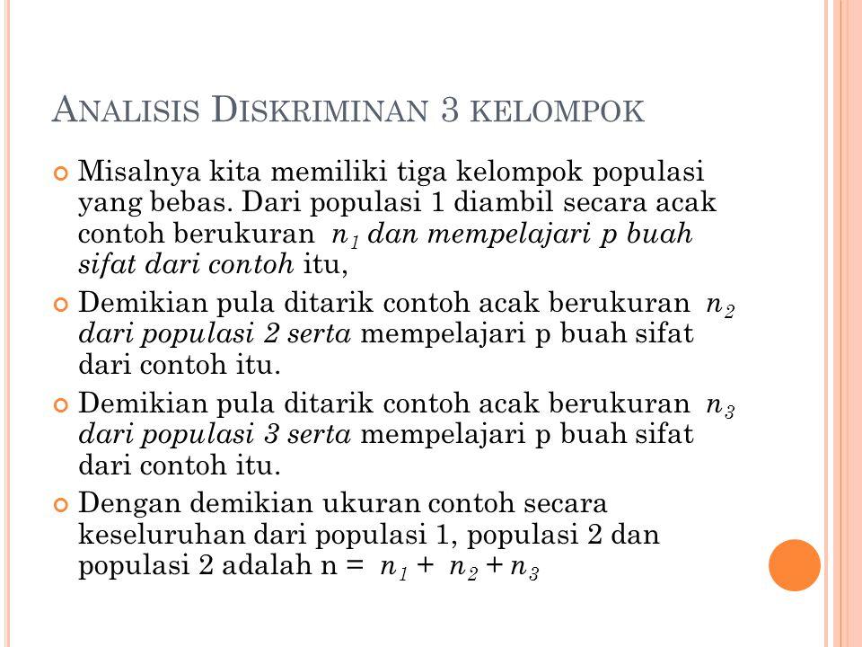 A NALISIS D ISKRIMINAN 3 KELOMPOK Misalnya kita memiliki tiga kelompok populasi yang bebas. Dari populasi 1 diambil secara acak contoh berukuran n 1 d