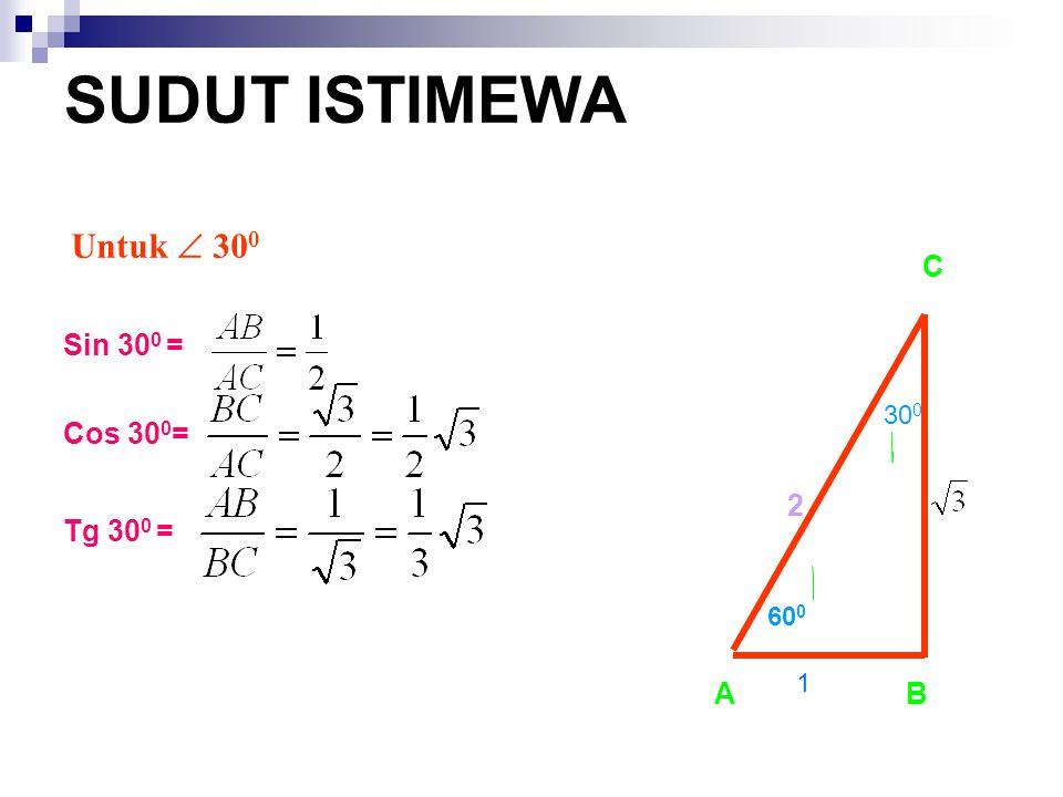 SUDUT ISTIMEWA Untuk  30 0 Sin 30 0 = Cos 30 0 = Tg 30 0 = SUDUT ISTIMEWA AB C 60 0 30 0 2 1