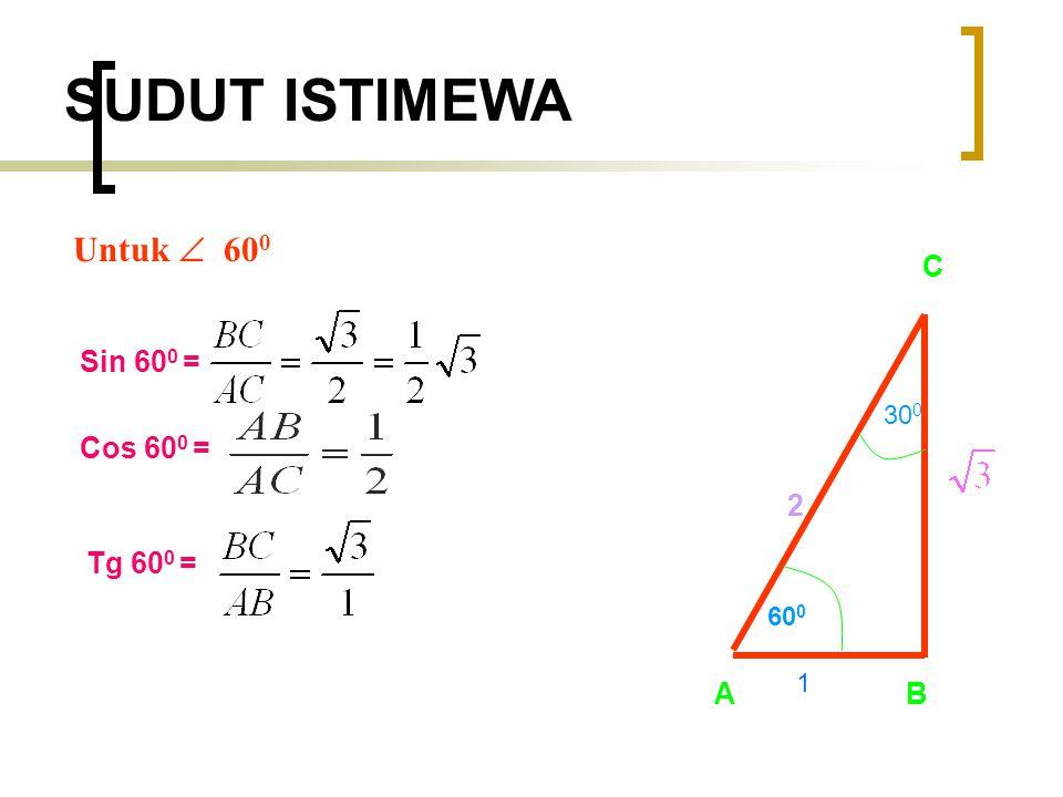 Sin 60 0 = Cos 60 0 = Tg 60 0 = Untuk  60 0 AB C 60 0 30 0 2 1 SUDUT ISTIMEWA