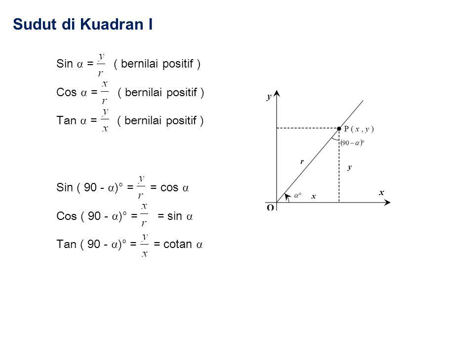 Sudut di Kuadran I Sin ⍺ = ( bernilai positif ) Cos ⍺ = ( bernilai positif ) Tan ⍺ = ( bernilai positif ) Sin ( 90 - ⍺) ° = = cos ⍺ Cos ( 90 - ⍺) ° = = sin ⍺ Tan ( 90 - ⍺) ° = = cotan ⍺