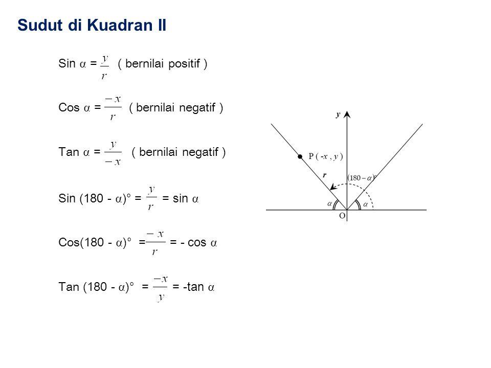Sudut di Kuadran II Sin ⍺ = ( bernilai positif ) Cos ⍺ = ( bernilai negatif ) Tan ⍺ = ( bernilai negatif ) Sin (180 - ⍺ )° = = sin ⍺ Cos(180 - ⍺) ° = = - cos ⍺ Tan (180 - ⍺) ° = = -tan ⍺