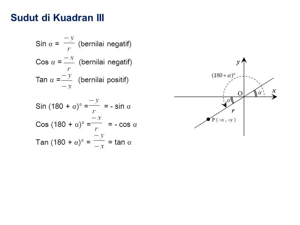 Sudut di Kuadran III Sin ⍺ = (bernilai negatif) Cos ⍺ = (bernilai negatif) Tan ⍺ = (bernilai positif) Sin (180 + ⍺) ° = = - sin ⍺ Cos (180 + ⍺) ° = =