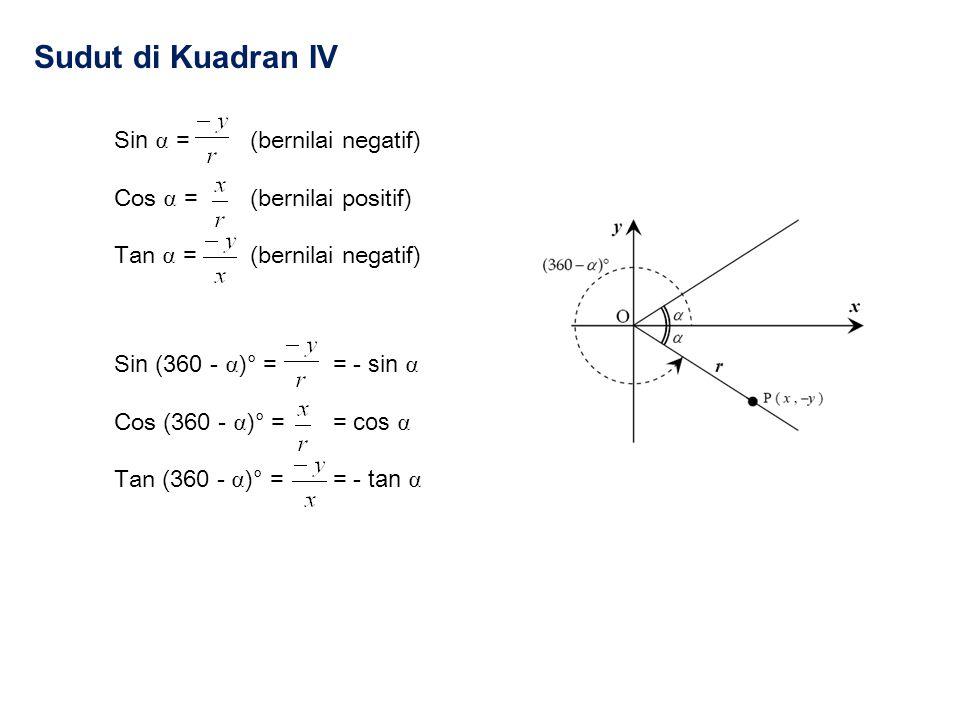 Sudut di Kuadran IV Sin ⍺ = (bernilai negatif) Cos ⍺ = (bernilai positif) Tan ⍺ = (bernilai negatif) Sin (360 - ⍺) ° = = - sin ⍺ Cos (360 - ⍺) ° = = cos ⍺ Tan (360 - ⍺) ° = = - tan ⍺