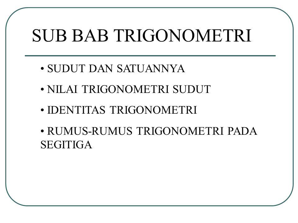 SUB BAB TRIGONOMETRI SUDUT DAN SATUANNYA NILAI TRIGONOMETRI SUDUT IDENTITAS TRIGONOMETRI RUMUS-RUMUS TRIGONOMETRI PADA SEGITIGA