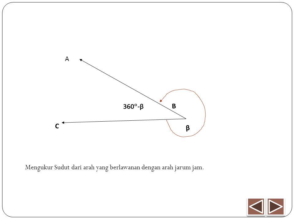C B A β 360  -β Mengukur Sudut dari arah yang berlawanan dengan arah jarum jam.