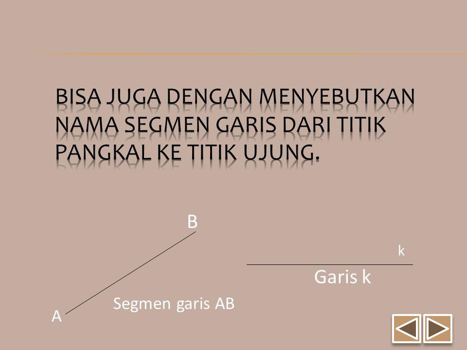 Garis k A B k Segmen garis AB