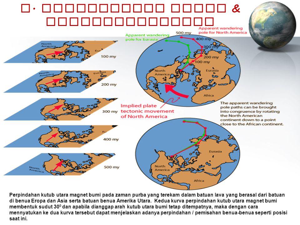 E. Pengapungan Benua & Paleomagnetisme Perpindahan kutub utara magnet bumi pada zaman purba yang terekam dalam batuan lava yang berasal dari batuan di
