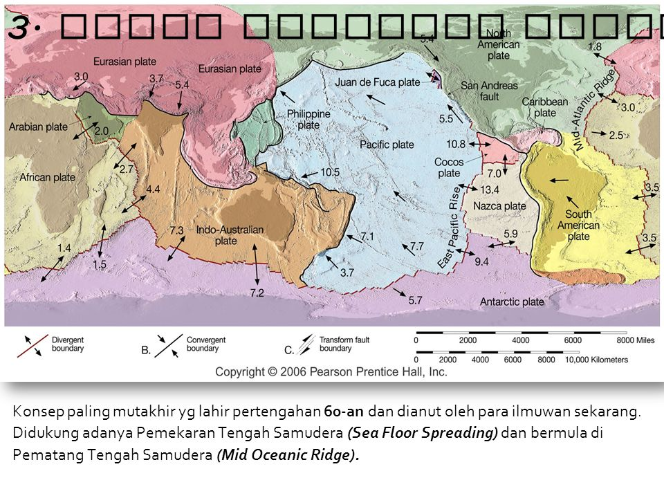 Konsep paling mutakhir yg lahir pertengahan 60-an dan dianut oleh para ilmuwan sekarang. Didukung adanya Pemekaran Tengah Samudera (Sea Floor Spreadin
