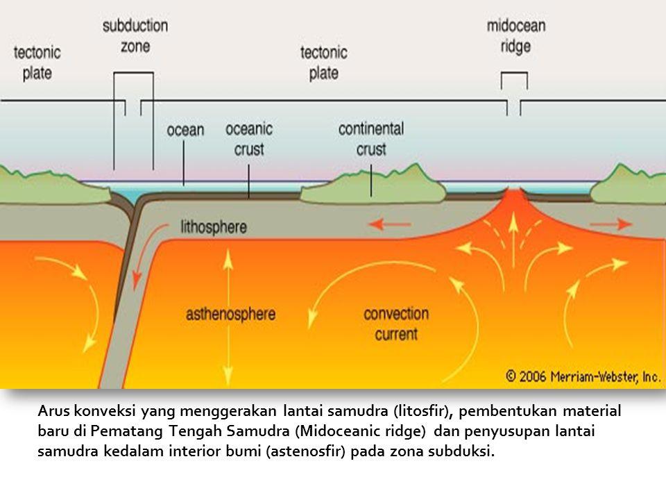 Arus konveksi yang menggerakan lantai samudra (litosfir), pembentukan material baru di Pematang Tengah Samudra (Midoceanic ridge) dan penyusupan lanta