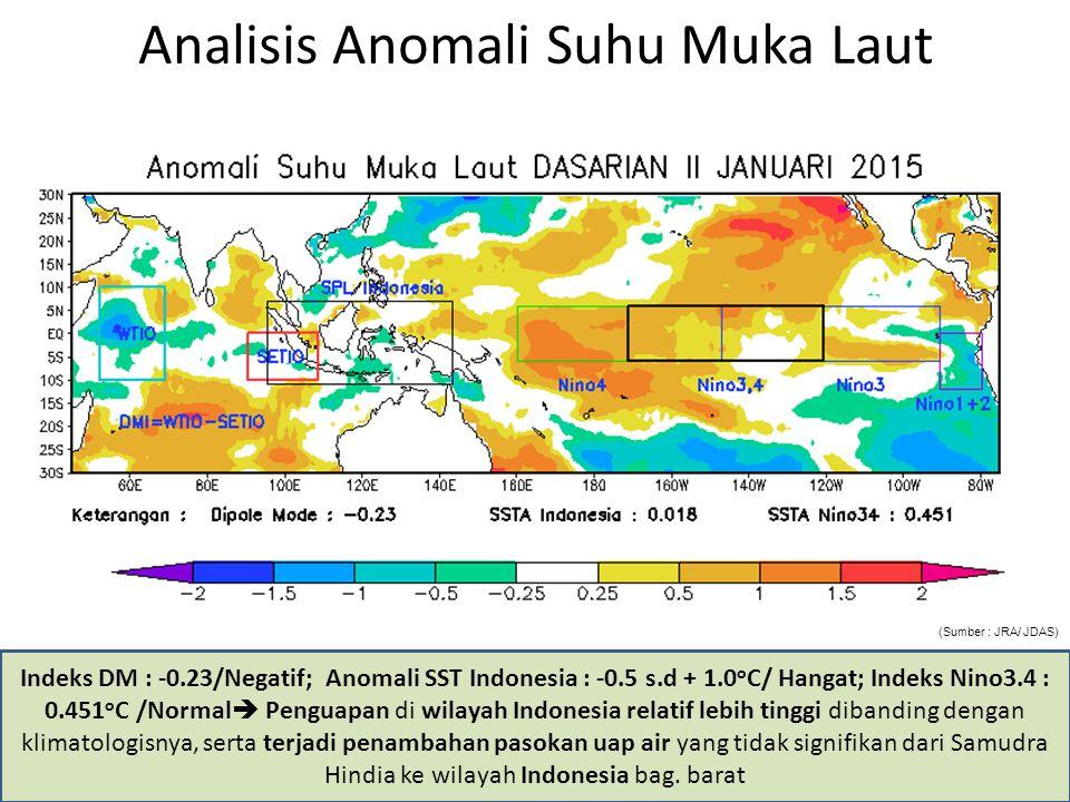 Analisis Anomali Suhu Muka Laut Indeks DM : -0.23/Negatif; Anomali SST Indonesia : -0.5 s.d + 1.0 o C/ Hangat; Indeks Nino3.4 : 0.451 o C /Normal  Pe