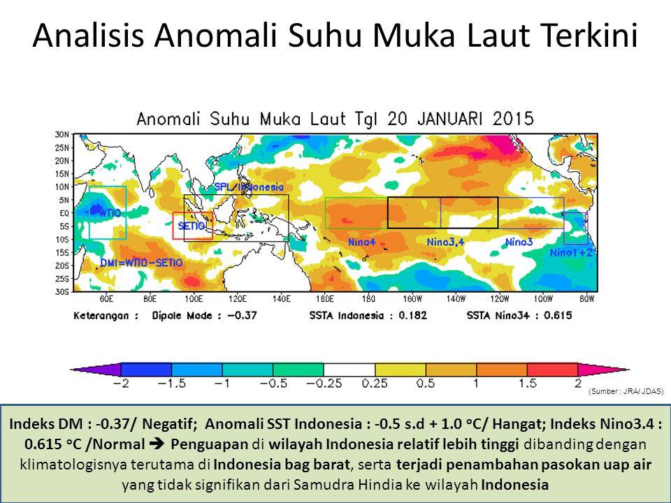 Analisis Anomali Suhu Muka Laut Terkini Indeks DM : -0.37/ Negatif; Anomali SST Indonesia : -0.5 s.d + 1.0 o C/ Hangat; Indeks Nino3.4 : 0.615 o C /No