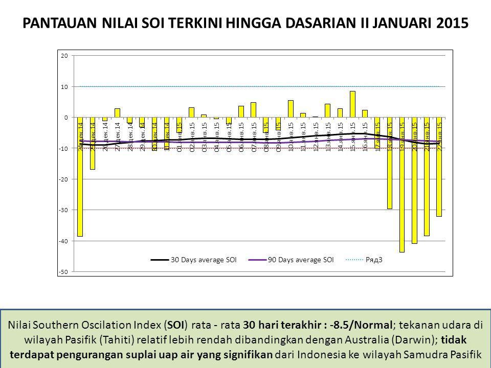 PANTAUAN NILAI SOI TERKINI HINGGA DASARIAN II JANUARI 2015 Nilai Southern Oscilation Index (SOI) rata - rata 30 hari terakhir : -8.5/Normal; tekanan u