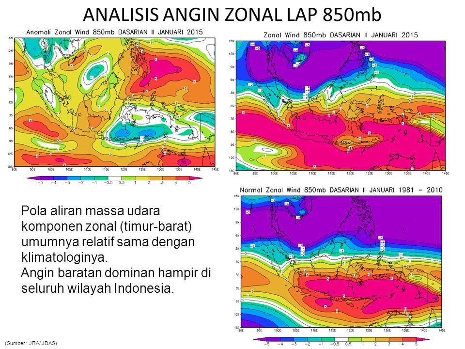 ANALISIS ANGIN ZONAL LAP 850mb Pola aliran massa udara komponen zonal (timur-barat) umumnya relatif sama dengan klimatologinya. Angin baratan dominan