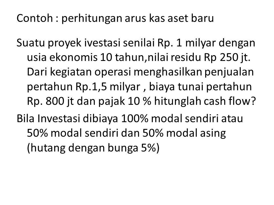 Contoh : perhitungan arus kas aset baru Suatu proyek ivestasi senilai Rp. 1 milyar dengan usia ekonomis 10 tahun,nilai residu Rp 250 jt. Dari kegiatan