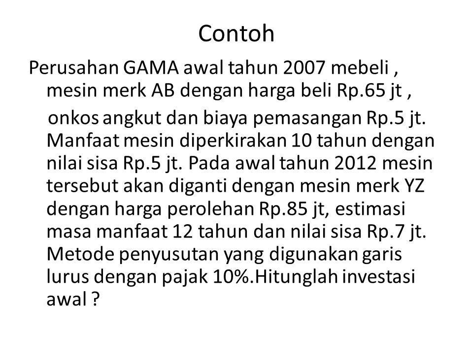 Contoh Perusahan GAMA awal tahun 2007 mebeli, mesin merk AB dengan harga beli Rp.65 jt, onkos angkut dan biaya pemasangan Rp.5 jt. Manfaat mesin diper