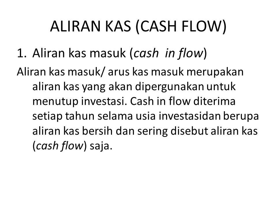 Perhitungan Aliran kas/ Arus kas a.Jika proyek investasi pada aset baru : - Bila proyek investasi dibiayai dengan modal sendiri Aliran kas (cash flow) = EAT + D - Bila proyek investasi dibiayai dengan modal sendiri dan modal asing Aliran kas (cash flow) = EAT + i ( 1- T ) + D