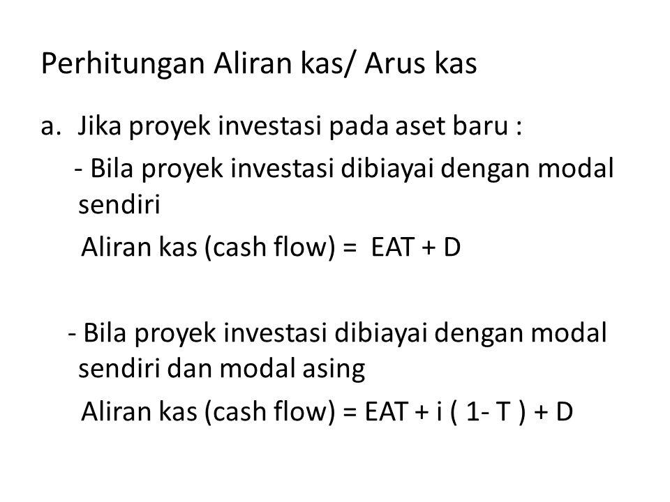Perhitungan arus kas keluar/Nilai investasi 1.Untuk proyek investasi pada aset baru, nilai investasinya sebesar harga perolehan, yaitu sebesar seluruh pengeluaran untuk memperolehnya sampai siap dioperasikan.