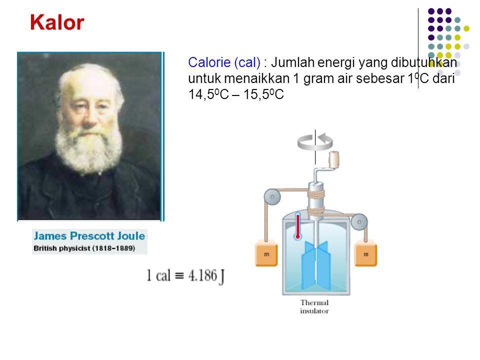 Kalor Calorie (cal) : Jumlah energi yang dibutuhkan untuk menaikkan 1 gram air sebesar 1 0 C dari 14,5 0 C – 15,5 0 C