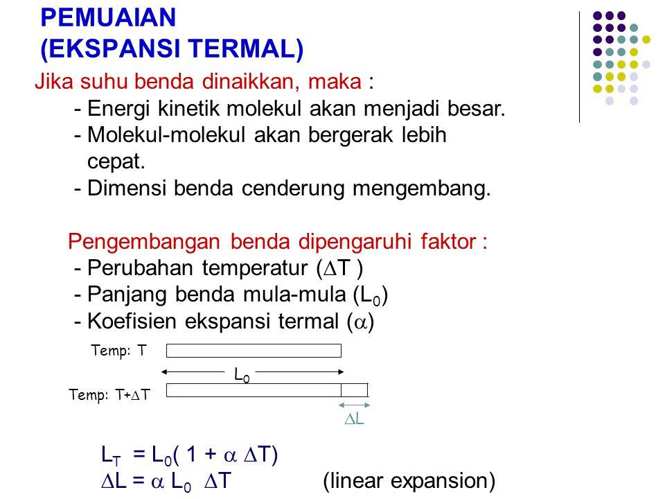 PEMUAIAN (EKSPANSI TERMAL) Jika suhu benda dinaikkan, maka : - Energi kinetik molekul akan menjadi besar.