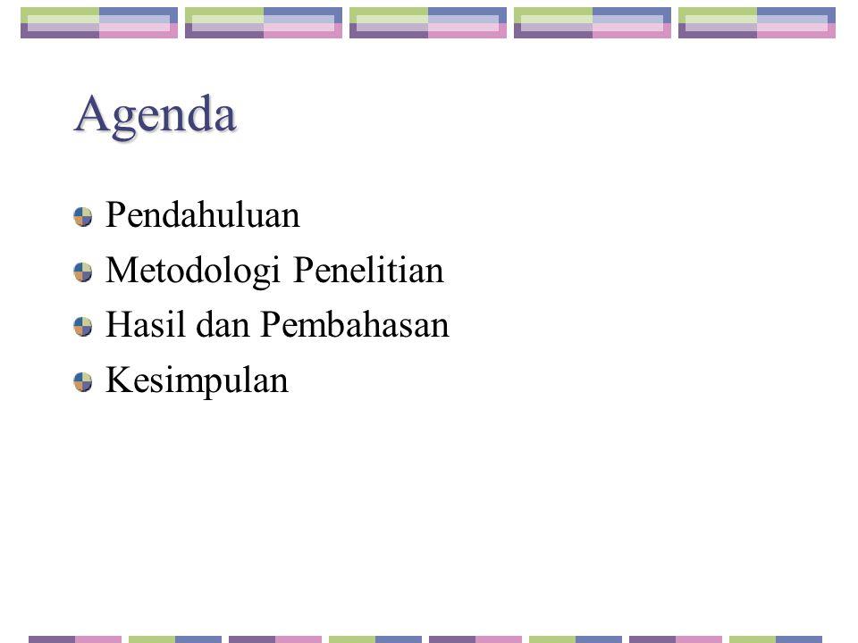 Agenda Pendahuluan Metodologi Penelitian Hasil dan Pembahasan Kesimpulan