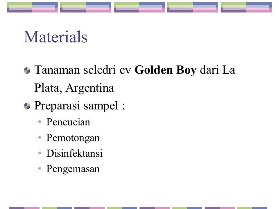 Materials Tanaman seledri cv Golden Boy dari La Plata, Argentina Preparasi sampel : Pencucian Pemotongan Disinfektansi Pengemasan