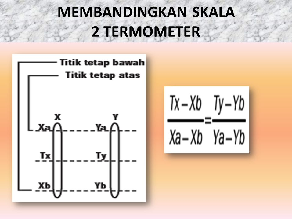 MEMBANDINGKAN SKALA 2 TERMOMETER