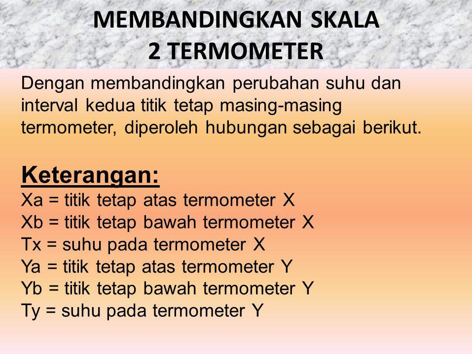 Dengan membandingkan perubahan suhu dan interval kedua titik tetap masing-masing termometer, diperoleh hubungan sebagai berikut. Keterangan: Xa = titi