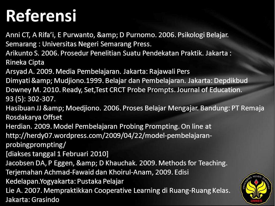 Referensi Anni CT, A Rifa'i, E Purwanto, & D Purnomo. 2006. Psikologi Belajar. Semarang : Universitas Negeri Semarang Press. Arikunto S. 2006. Pro