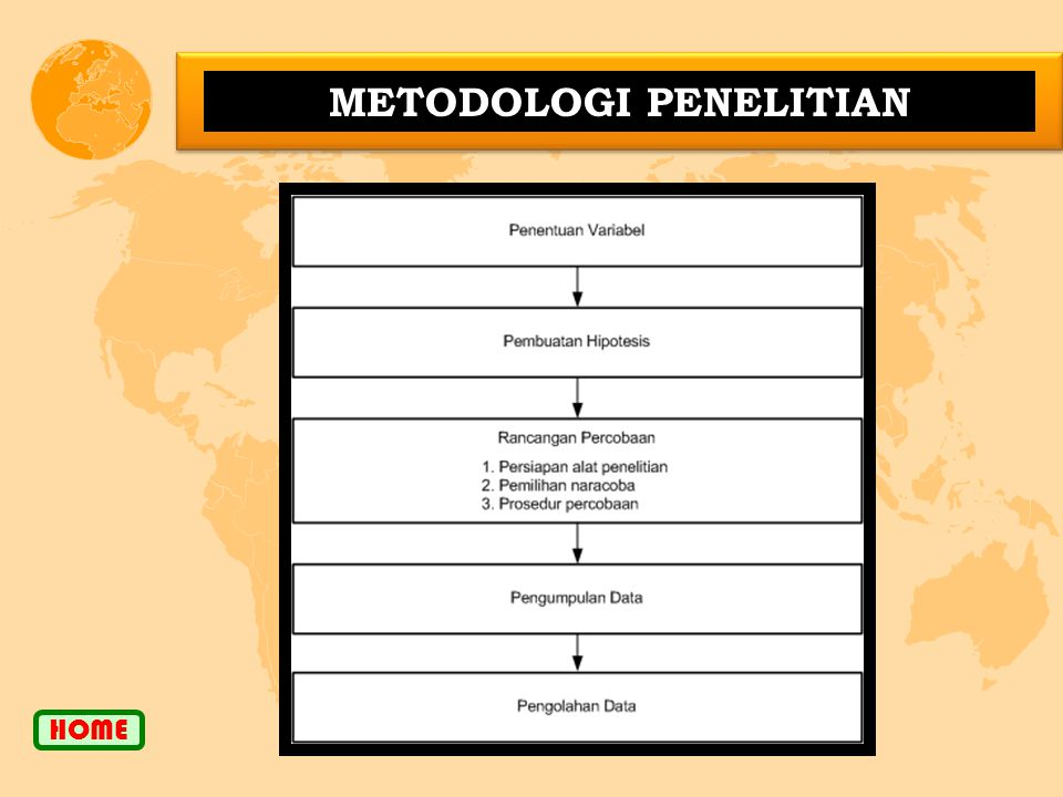 METODOLOGI PENELITIAN HOME