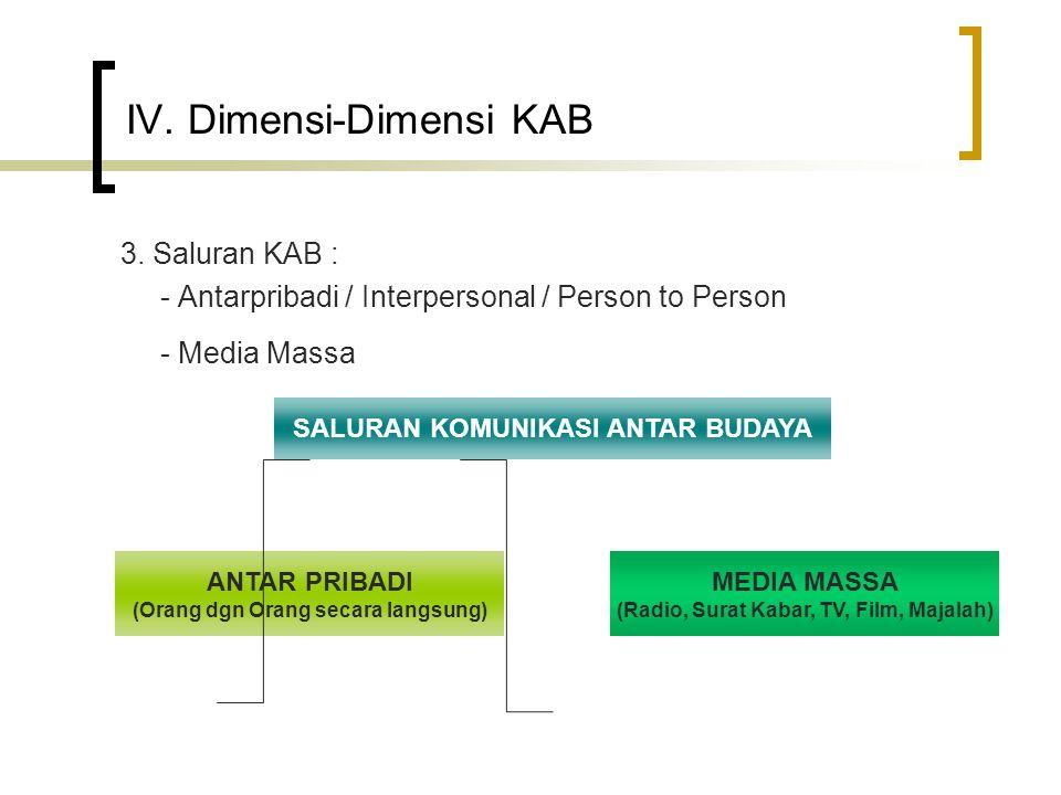 IV. Dimensi-Dimensi KAB 3. Saluran KAB : - Antarpribadi / Interpersonal / Person to Person - Media Massa SALURAN KOMUNIKASI ANTAR BUDAYA ANTAR PRIBADI