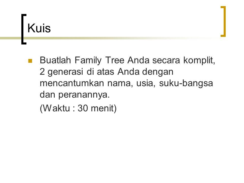 Kuis Buatlah Family Tree Anda secara komplit, 2 generasi di atas Anda dengan mencantumkan nama, usia, suku-bangsa dan peranannya. (Waktu : 30 menit)
