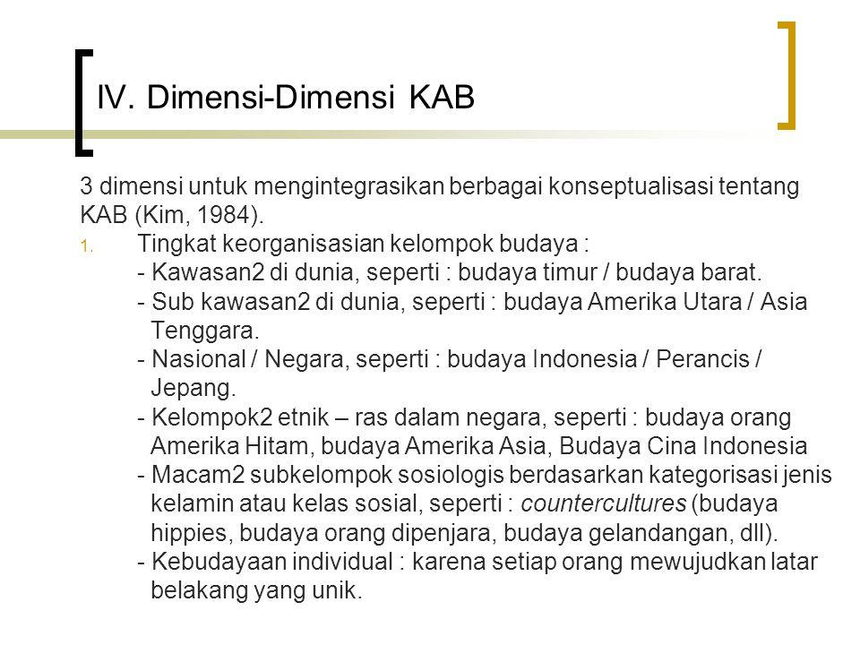 IV. Dimensi-Dimensi KAB 3 dimensi untuk mengintegrasikan berbagai konseptualisasi tentang KAB (Kim, 1984). 1. Tingkat keorganisasian kelompok budaya :