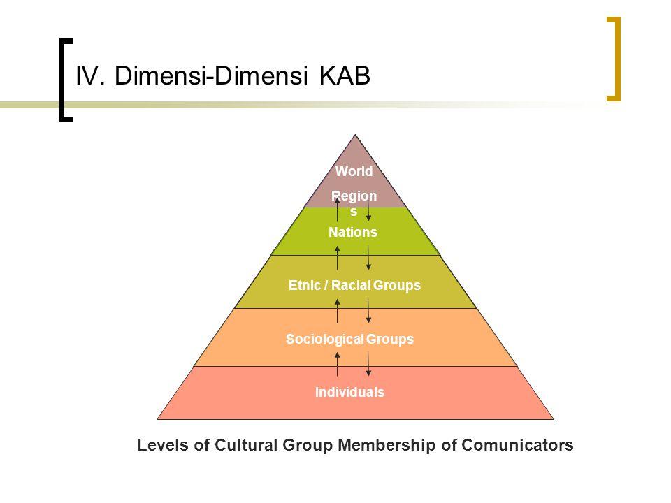 IV.Dimensi-Dimensi KAB 2.